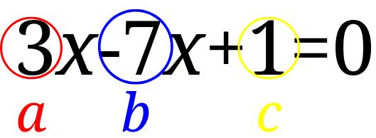 二次方程式の解の公式の解説