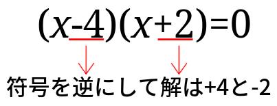 二次方程式を因数分解を使った解法